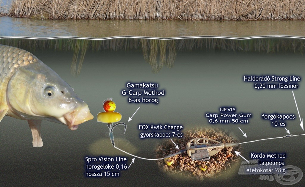 A végszerelék éles bevetésen a víz alatt