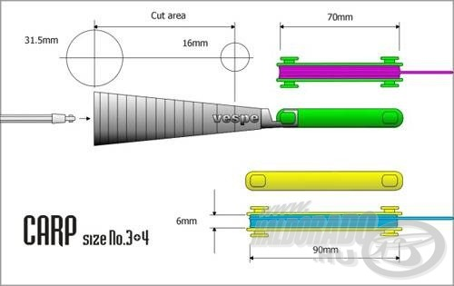 Vespe - Big Fish Bung System - nevű létra újdonsága