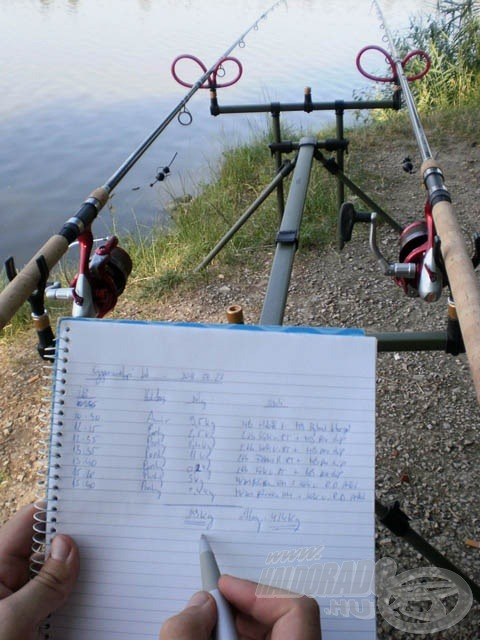 Összesen 29 kg halat fogtam