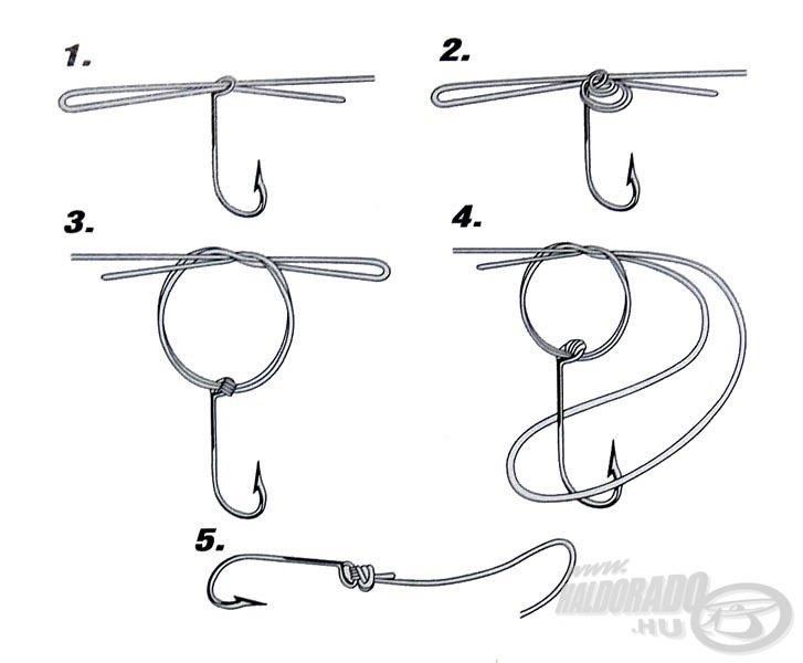 Az egyik legbiztonságosabb és legkönnyebben elkészíthető füleshorog-kötés, a Palomar csomó