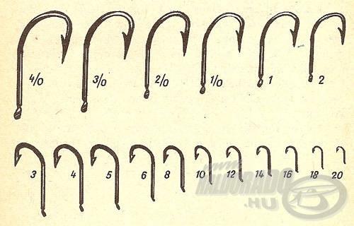 A horgok méretsora a Vigh J.: Horgászni szeretnék (1976.) című műből