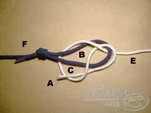 Az (A) szálat fűzzük át a (C)-n, az ábrán látható módon