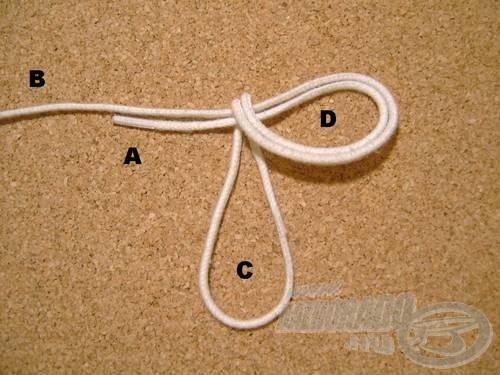 Megfogjuk a (C) fület és átvesszük az összefogott (A) és (B) szál alatt