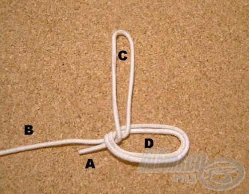 A (C) fület vegyük át a (D) hurkon