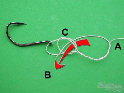 Kötések egyszerűen 23. rész - Füles horgok, műcsalik, műlegyek felkötése