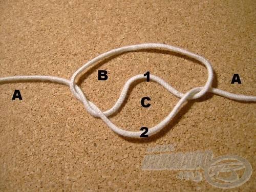 Fogjuk meg a (C) hurok alsó és felső széleit (1 és 2), és vegyük át egymáson