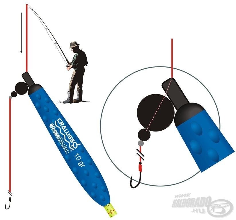 Az új megoldásnak köszönhetően a Cralusso hasított központos gömbólma és a Zero fej eltartják egymást, valamint az úszót a zsinórtól. Ez a megoldás csökkenti a gubancolódás lehetőségét, továbbá könnyebb használatot, egyszerűbb kezelhetőséget, jobb repülést biztosít!
