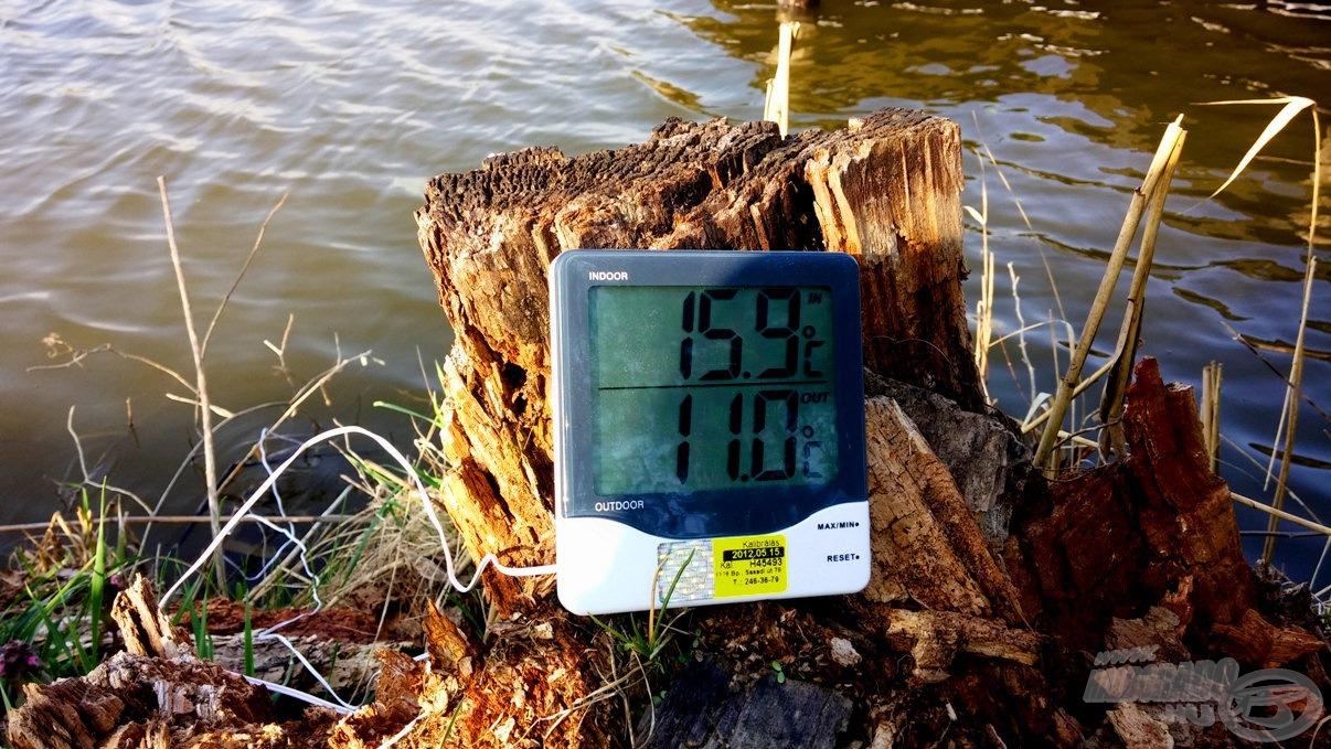 Reggel a víz hőmérséklete 11 Celsius-fok volt