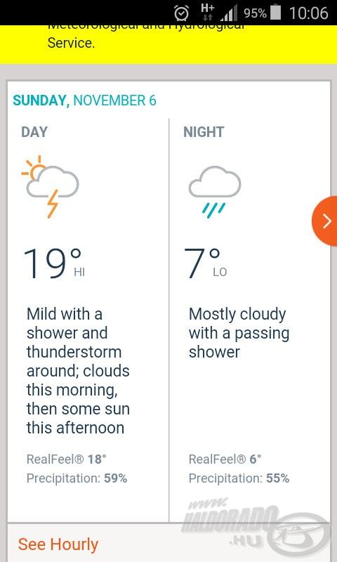 Hihetetlen időjárás, túl meleg van