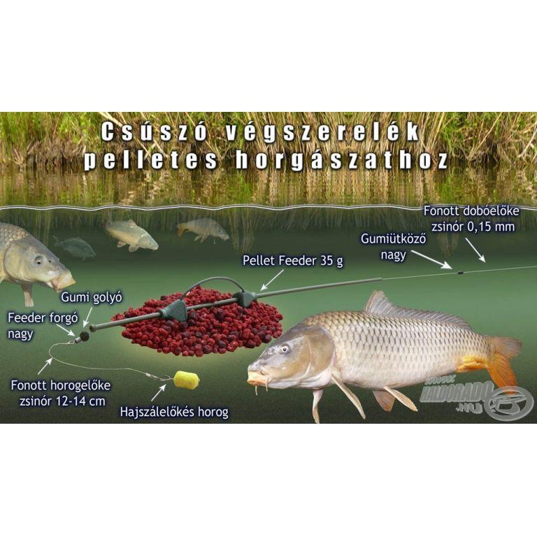 HALDORÁDÓ Pellet Feeder 15 g - 2 db